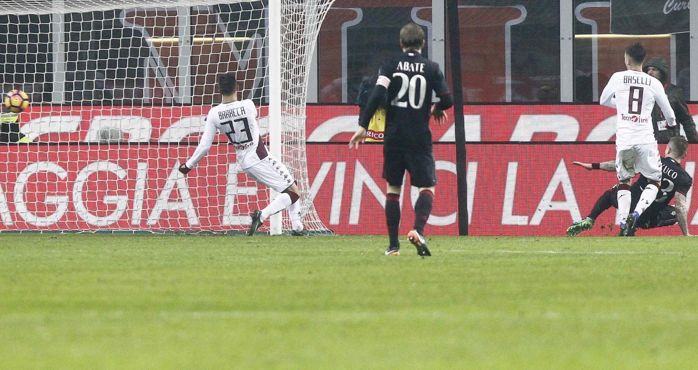 "Foto LaPresse/Spada12 Gennaio 2017 Milano (Italia) Sport Calcio Milan vs Torino - Coppa Italia TIM CUP 2016/2017ʭ Stadio ""Giuseppe Meazza"" Nella foto : kucka gol 1-1Photo LaPresse/SpadaJanuary 12 , 2017 Milan (Italy)Sport SoccerMilan vs Torino - Italian Cup TIM CUP 2016/2017 - ""Giuseppe Meazza"" Stadiumʉn the pic: kucka goal 1-1"