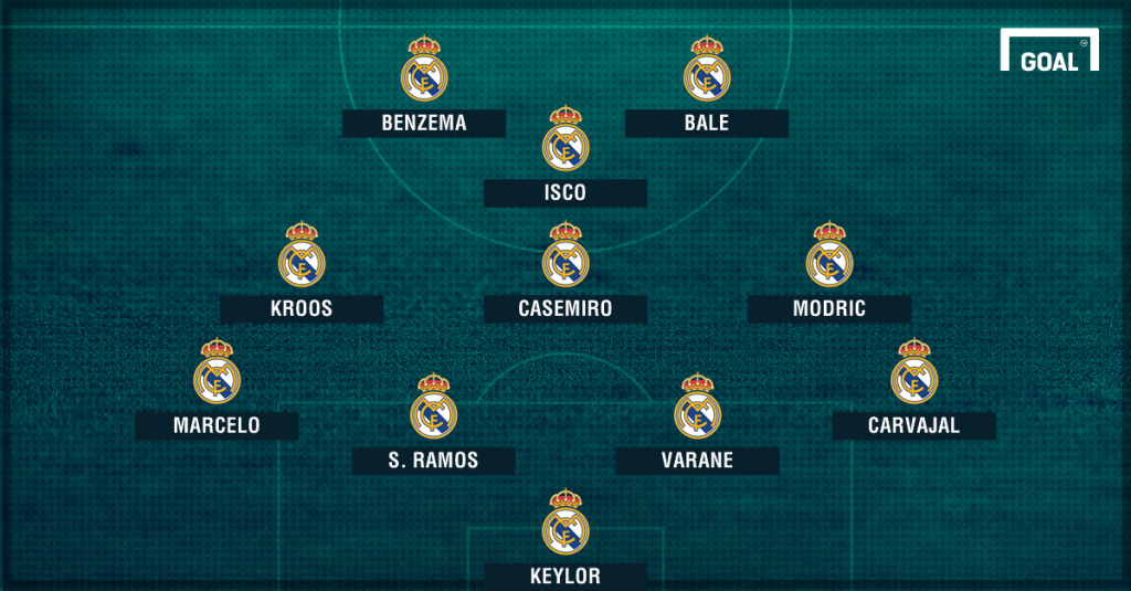 real-madrid-no-cr7-line-up_9dsykipx87901tjs3959haq2f