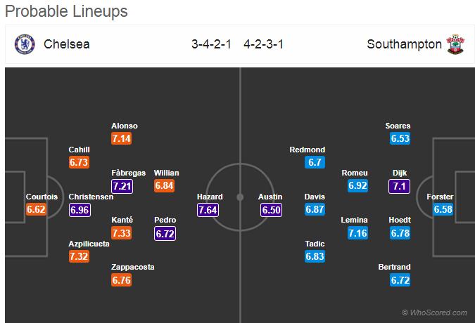 HORDHAC: Chelsea vs Southampton