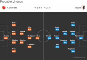 HORDHAC: Colombia vs Japan