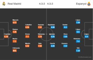 HORDHAC: Real Madrid v Espanyol