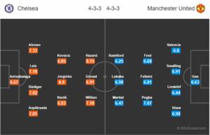 HORDHAC: Chelsea v Manchester United