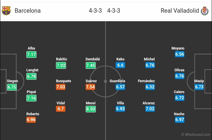 HORDHAC : Barcelona vs Real Valladolid ? Xogta kulanka oo dhameestiran ….