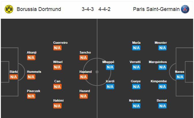 Horudhac: Borussia Dortmund vs Paris Saint-Germain… (Wax waliba oo aad uga baahan tahay kulanka ka dhacaya Signal Iduna Park)