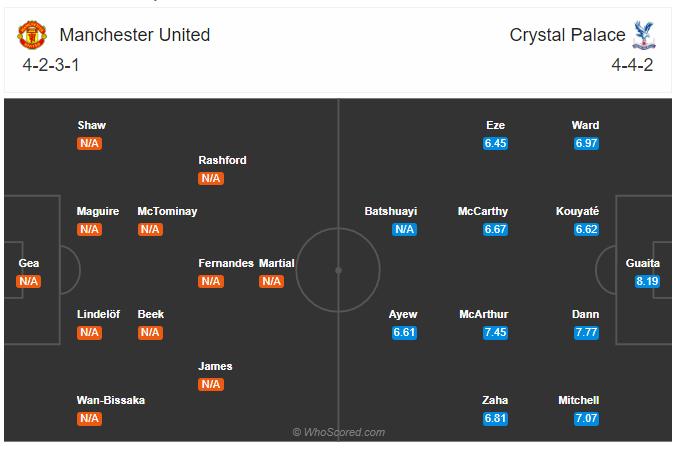 Horudhac: Manchester United vs Crystal Palace… (Red Devils oo raadinaysa inay guul ku furato horyaalka Premier League fasal ciyaareedkan)