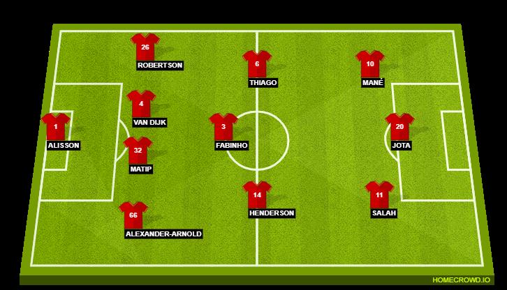 Horudhac: Liverpool vs Crystal Palace… (Red oo maanta fursad u heysata inay barbarreyso rikoor Tottenham ay ka heysato Eagles iyo Mane oo…)