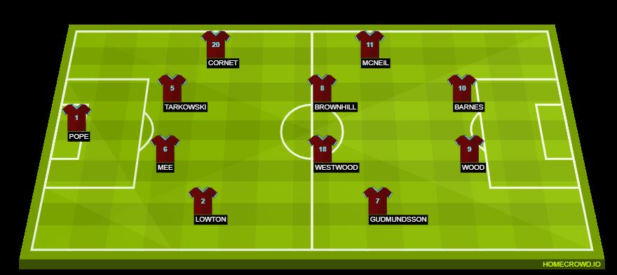 Horudhac: Burnley vs Arsenal… (Aubameyang oo wajahaya kooxda uu ugu jecelyahay Premier League, ogow rikoorka uu ka heysto)